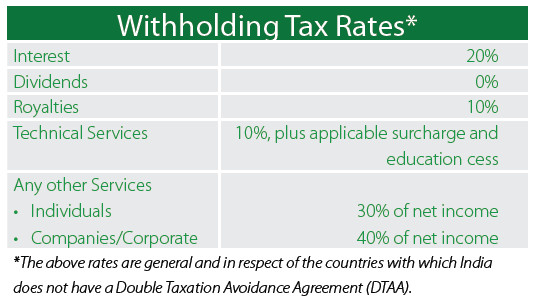 Withholding Tax Rates In India Dezan Shira Associates