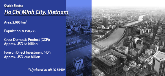 Business, Legal, Tax, Investment, Accounting News | Vietnam